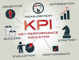 Chiến lược? Balanced Scorecard Software vs KPI Software?